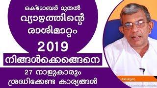 വ്യാഴത്തിന്റെ രാശിമാറ്റം 2019 നിങ്ങൾക്കെങ്ങെനെ | Malayalam Astrology | 9847531232 | Anil Perunna thumbnail