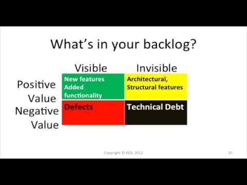 Technical Debt: Don't Go Bankrupt