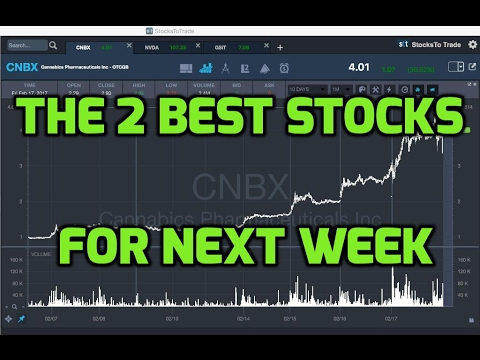 The 2 Best Stocks For Next Week