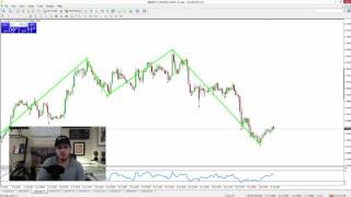 Learn Forex Trading: Nice use of structure for AUDUSD trading opportunity