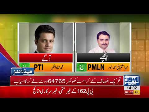 02 PM Headlines Lahore News HD - 25 July 2018