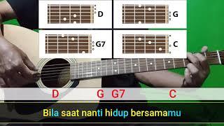 Lirik Lagu dan Chord Kau Yang Sangat Kusayang - Rano Karno
