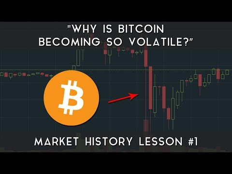 """""""Why is Bitcoin becoming so volatile?""""   Market History Lesson #1"""