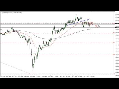 AUD/USD Technical Analysis For October 28, 2020 By FXEmpire