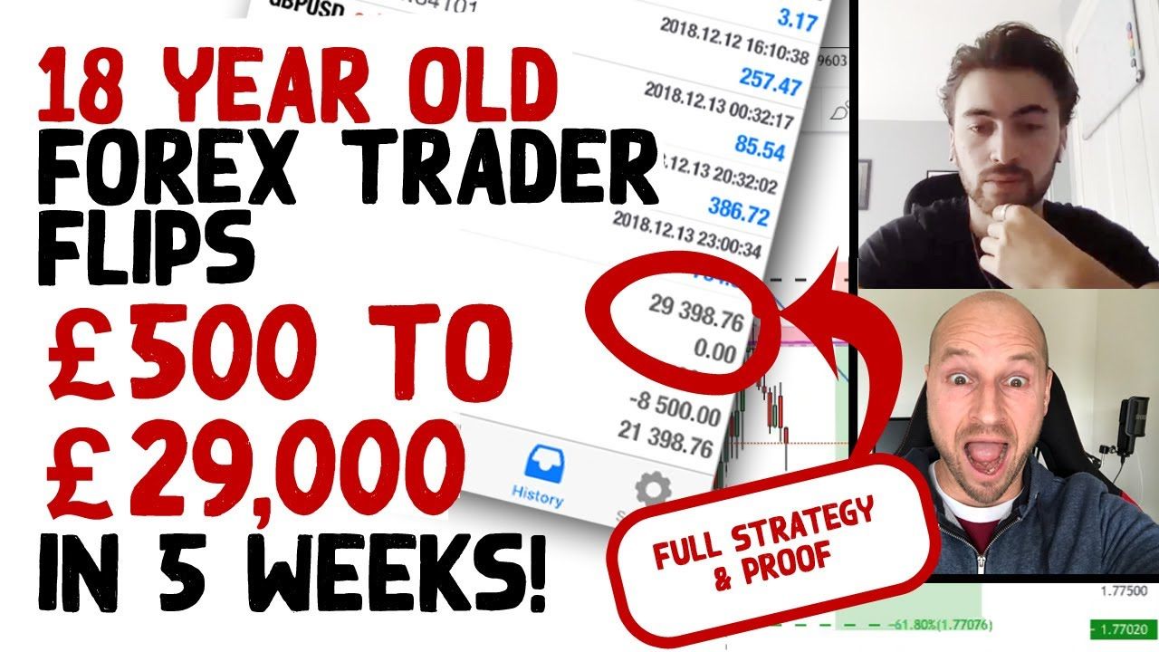 forex broker for under 18 year olds? | Yahoo Answers