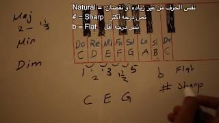 (تعليم آلة الكيبورد(الأورغ) على السلم الخماسي/الموسيقى السودانيه الدرس الثالث (المركبات (Chords)