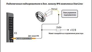 Как подключить eberspacher к сигнализации srarline a93/a63