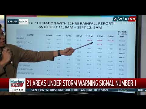 'Maring' nears landfall in Quezon town, to pass by Metro Manila