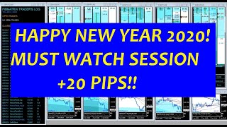 1st Forex Trading Session of 2020! 3 Trend trades +20 Pips forex trading software Happy New Year!