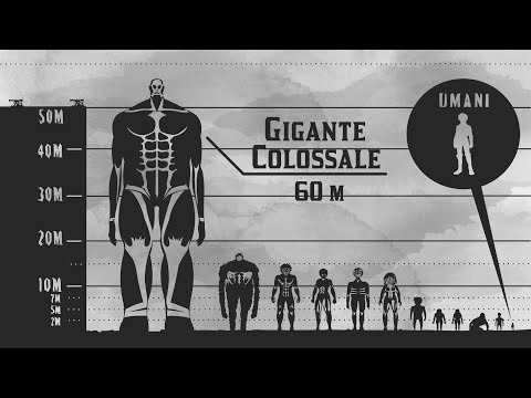Attack on Titan: Dimensioni dei Giganti / Titan Size Comparison