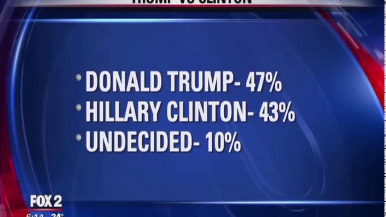 clinton vs. trump polls   New Poll Of Donald Trump Vs ...