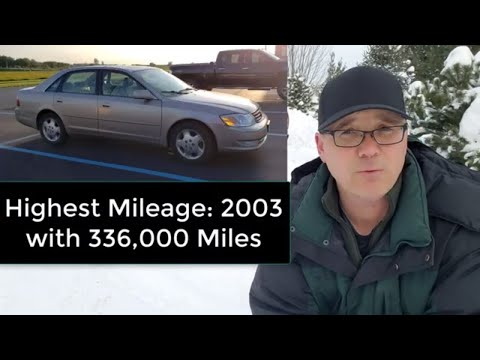 Top 5 Best (Reliable) Cars Under $2000