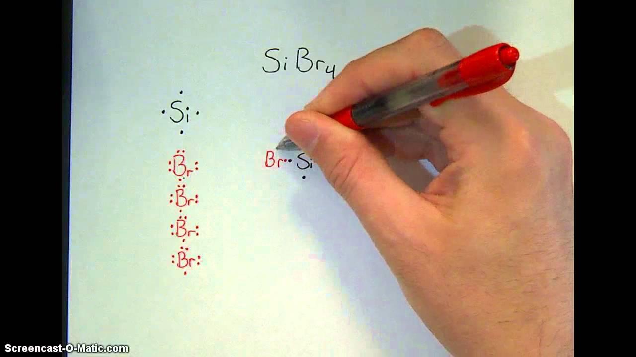 Covalent model kit sibr4 youtube pooptronica