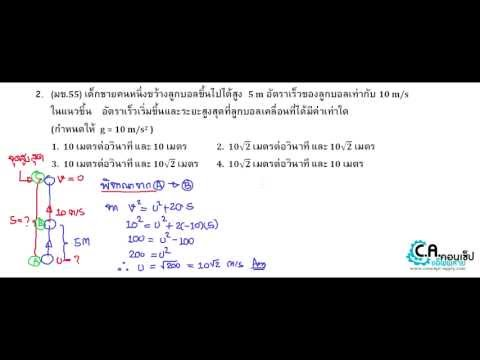 ฟิสิกส์  ติวสอบโควตา มข.55 สอนโดย พี่เอก Concept Apply (01)