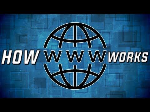 How The WWW (World Wide Web) Works. (Full Explain in Hindi)