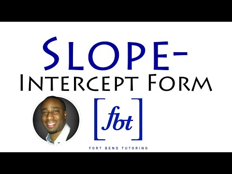 Writing Linear Equations: Slope-Intercept Form [fbt]