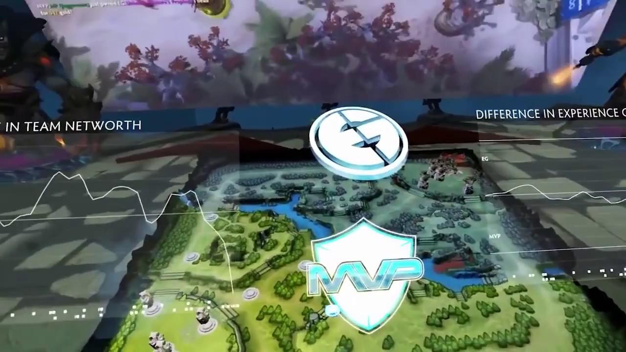 Livestream In VR: Dota 2 International Championship $24