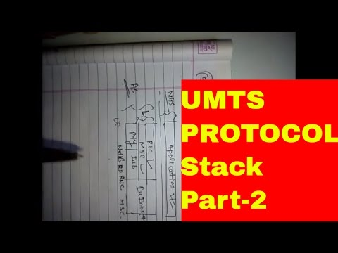 UMTS Protocol Stack Part - 2