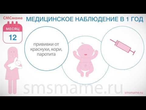 Ребенку один год: рост и вес, медицинское наблюдение, дети с плохим аппетитом. MAMAmobi 2019