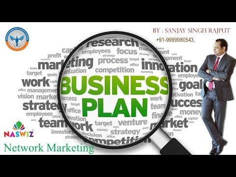 Business Plan Presentation | Sanjay Singh Rajput | Naswiz