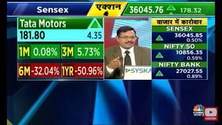Will Tata Motors Turns MULTIBAGGER Once Again ???