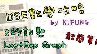 [學生問題#031] 2秒記熟 Log + Exponent