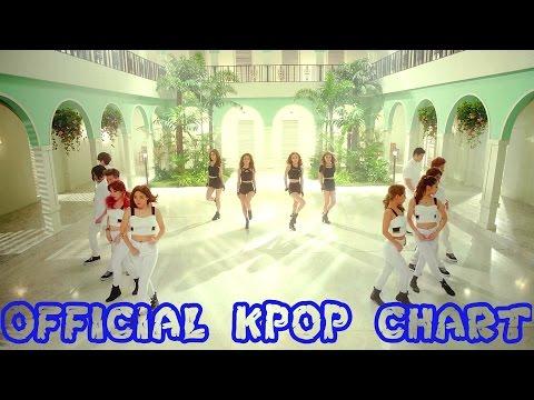 kpop charts | Tumblr