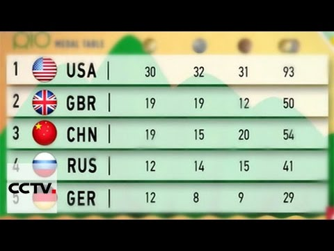Medal table for Rio Olympics after day 12
