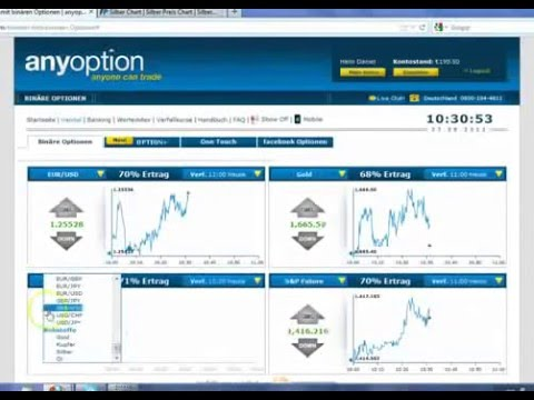 How to trade ladder binary options successfully