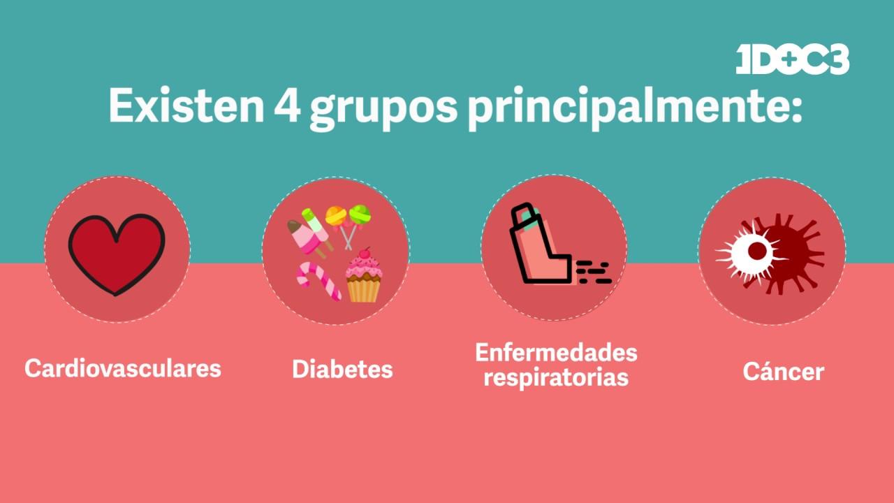 Factores para desarrollar Enfermedades Crónicas No Transmisibles - YouTube