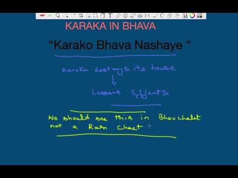 bhava karaka astrology