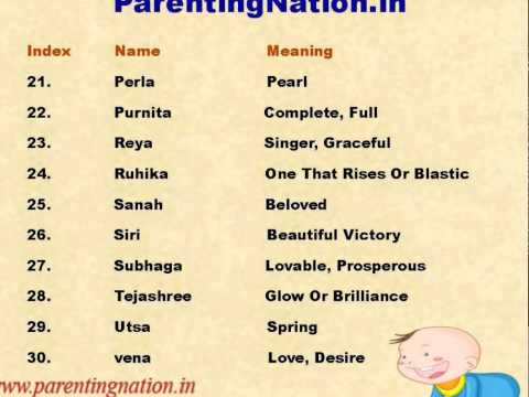 Baby Names With Meanings