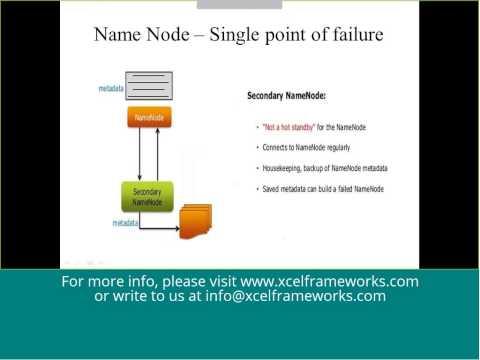 Hadoop Distribution File System (HDFS)