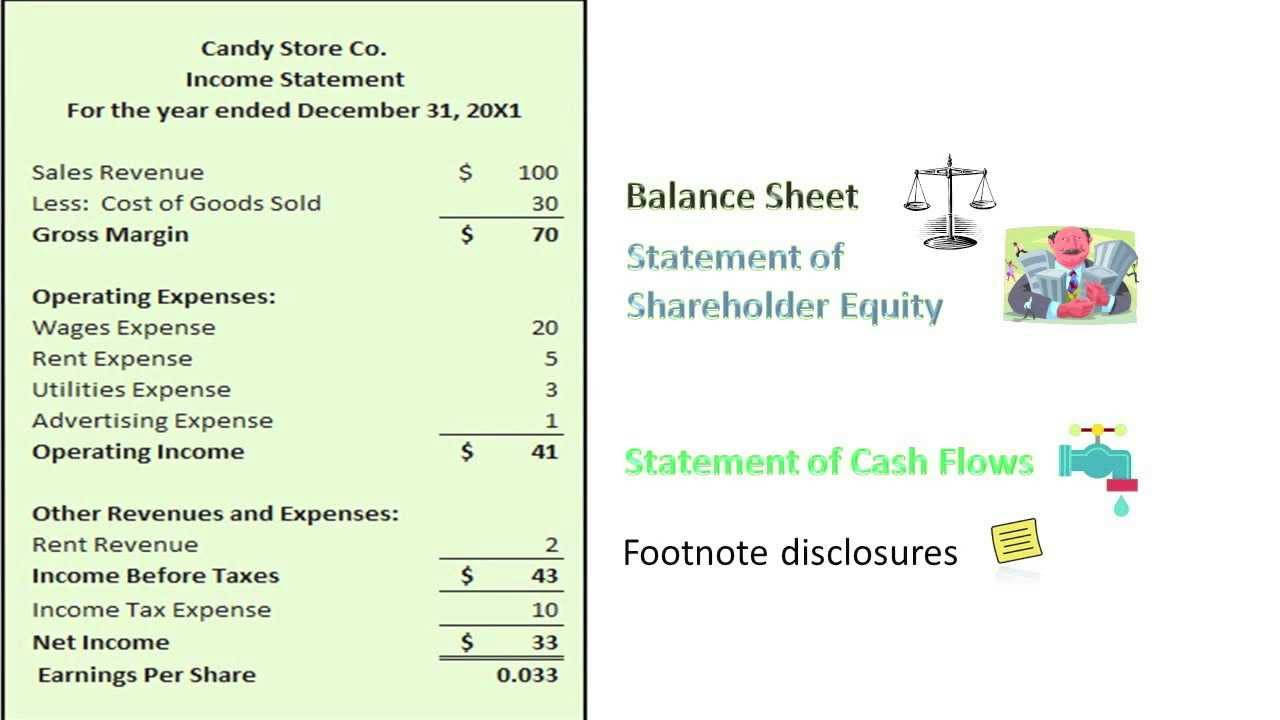 multiple step income statements