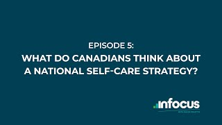 What do Canadians think about a national self-care strategy?