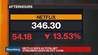 Why Netflix Shares Are Plummeting in Late Trading