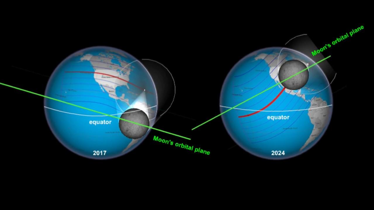 Moon U0026 39 S Orbital Plane Influencing How The Eclipse Path