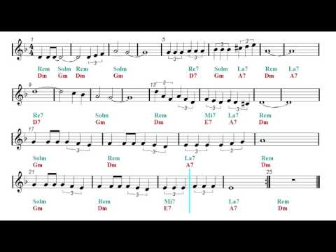 Cha Cha - Latin Remix - Bésame Mucho - Backing track (Sheet Music - Guitar Chords)