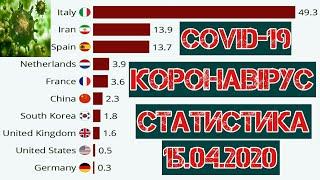 КОРОНАВИРУС | 15 АПРЕЛЯ - Статистика - США, Испания, Италия, Германия, Россия, Украина, Польша