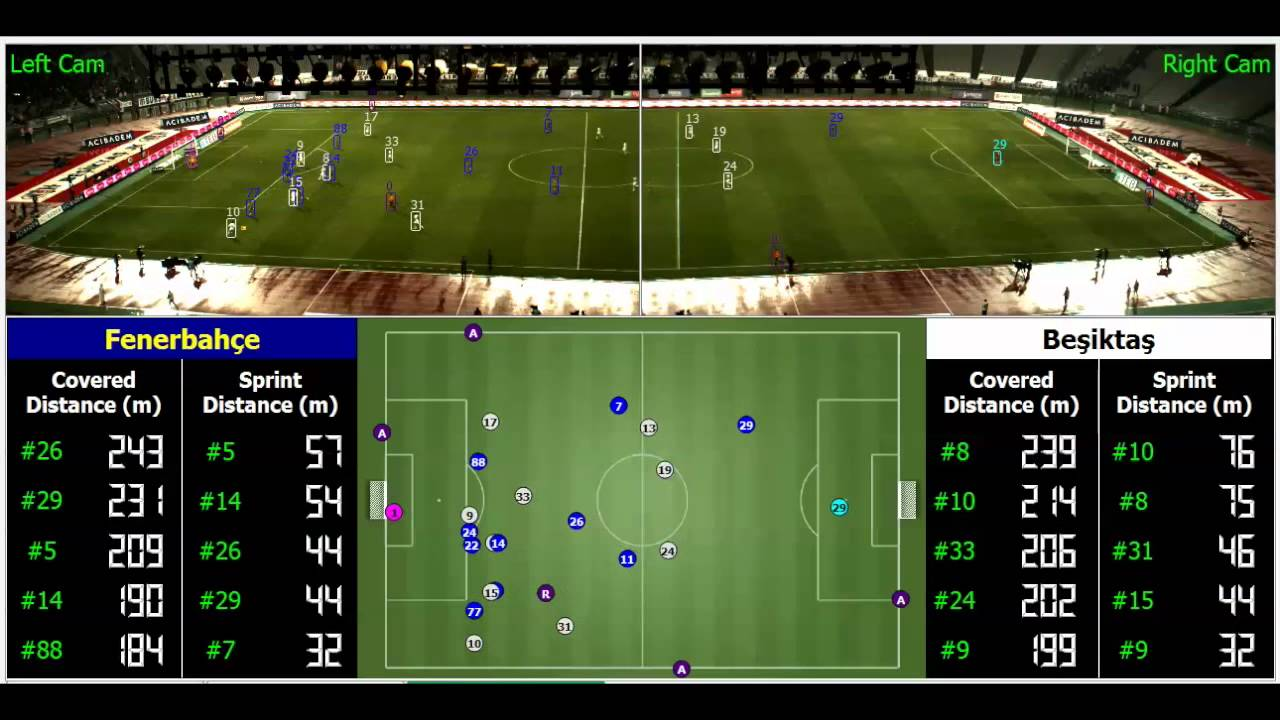 Sentioscope The Soccer Player Tracking Technology Youtube