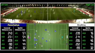 Sentioscope: The Soccer Player Tracking Technology