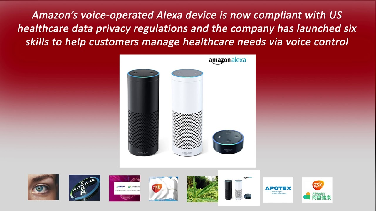 Consumer Healthcare Industry News Round-Up: 15th April 2019