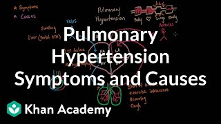 Pulmonary hypertension symptoms and causes | Respiratory system diseases | NCLEX-RN | Khan Academy