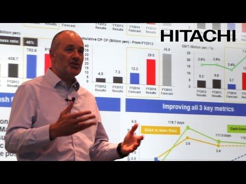 """Hitachi IR Day 2015"" Rail Systems Business session - Hitachi"