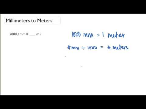 Millimeters To Meters Youtube