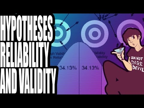 Hypotheses, Reliability and Validity? How do I Science? P3