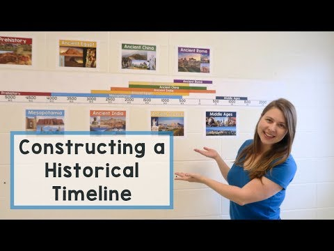 Historical Timeline Classroom Display | Classroom Setup