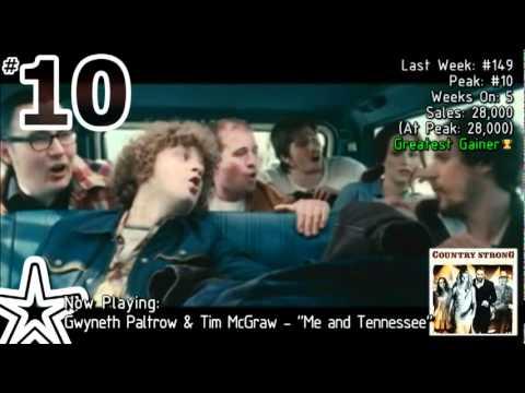 Billboard 200 - Top 20 Albums (1/22/2011)