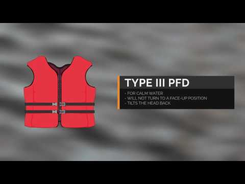Types of Personal Flotation Device - A