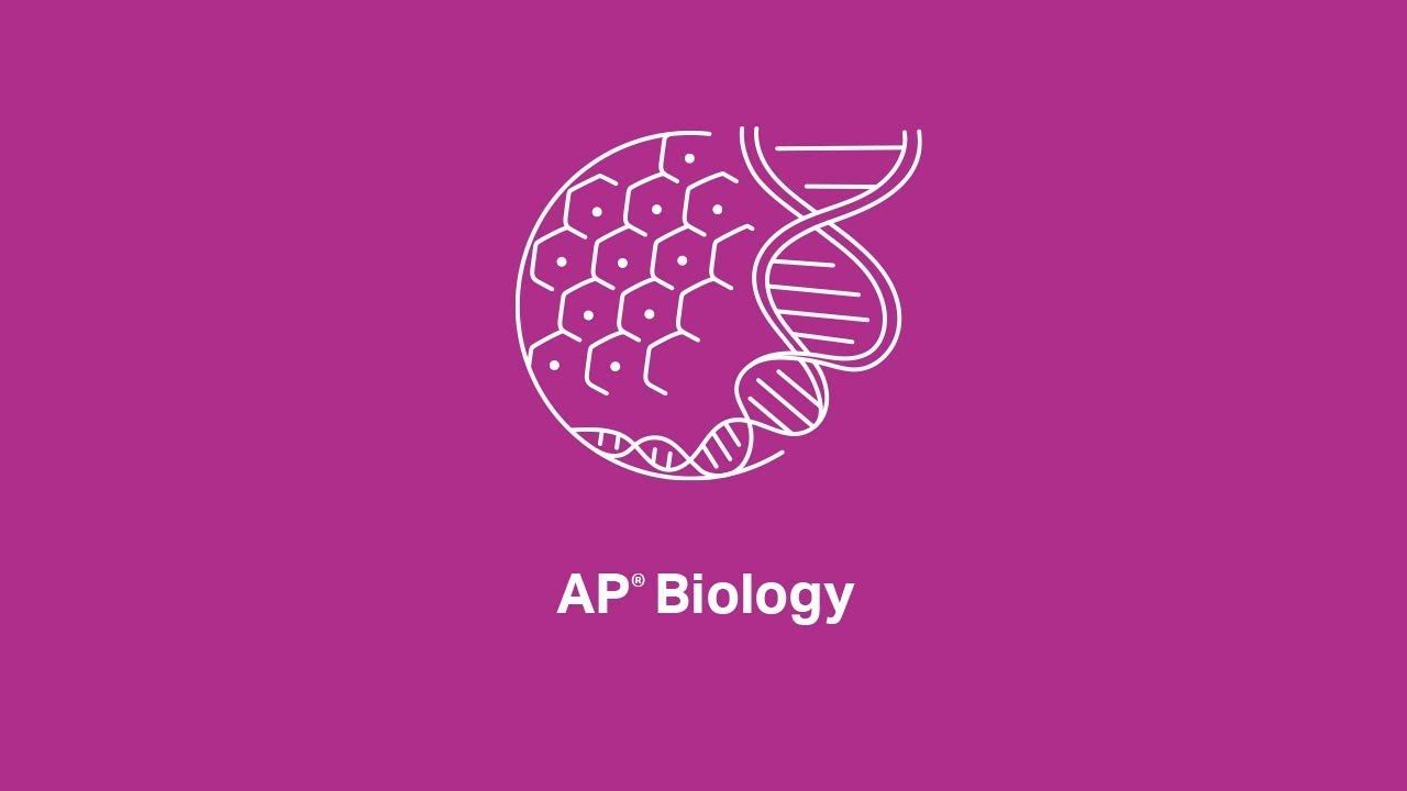 Ap Biology 7 1 Introduction To Natural Selection Youtube